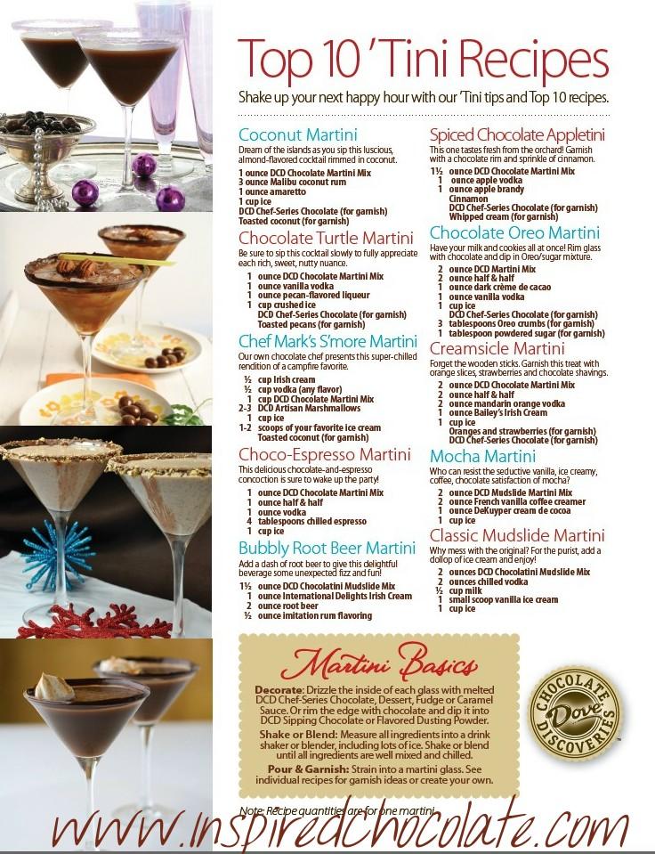 Chocolate Martini Recipes |