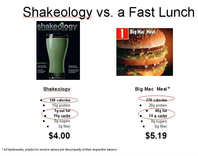 The gallery for --> Junk Food Vs Healthy Food Prices